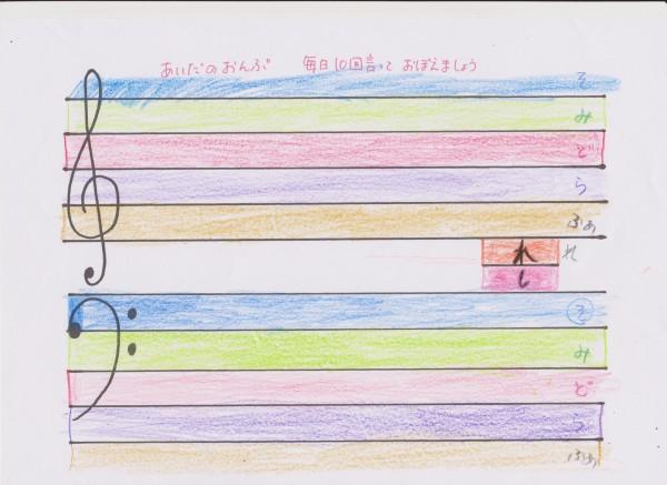 ピアノ大譜表
